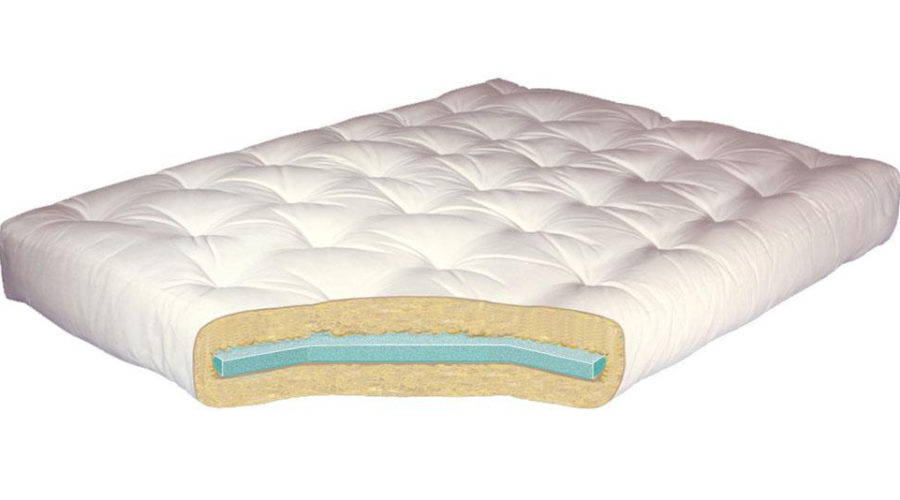 Sleep Ezze Spring Free Mattress
